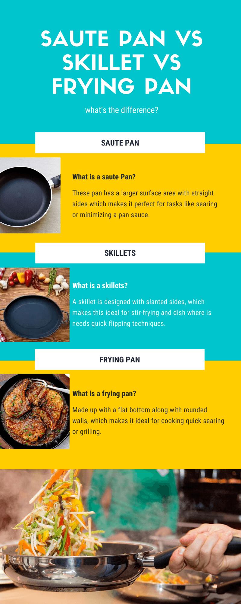 skillet vs saute pan vs frying pan